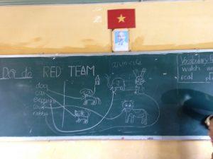 Visual Chalk Board Lesson