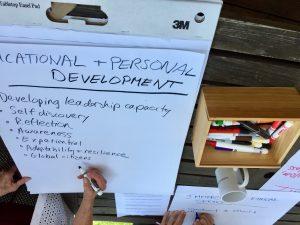 ACE Values Brainstorm